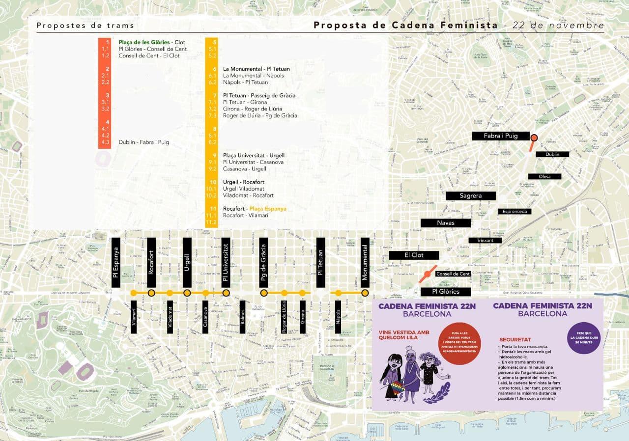 Cadena Feminista 22N Barcelona